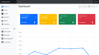 Simple Dashboard Bootstrap 5